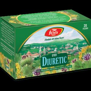 diuretic ceai 20 plicuri